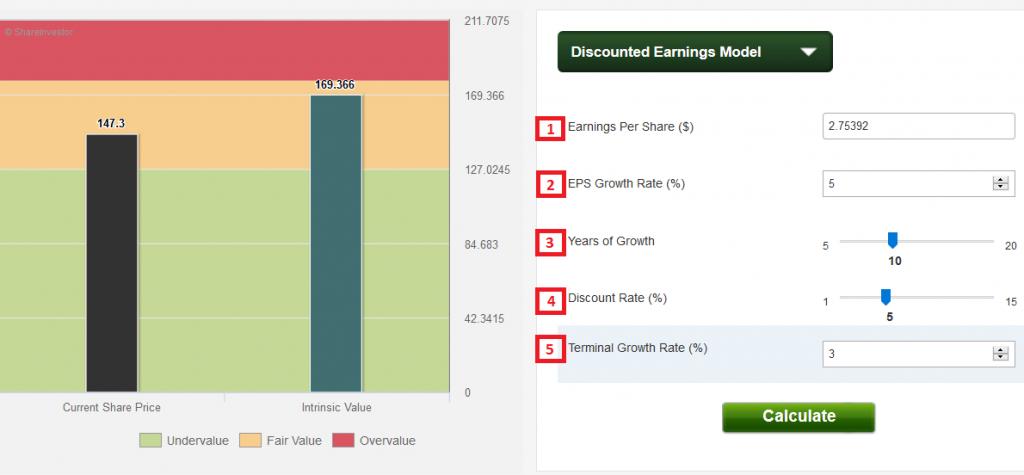 ShareInvestor.com - Malaysia Financial Portal for Stocks & Shares