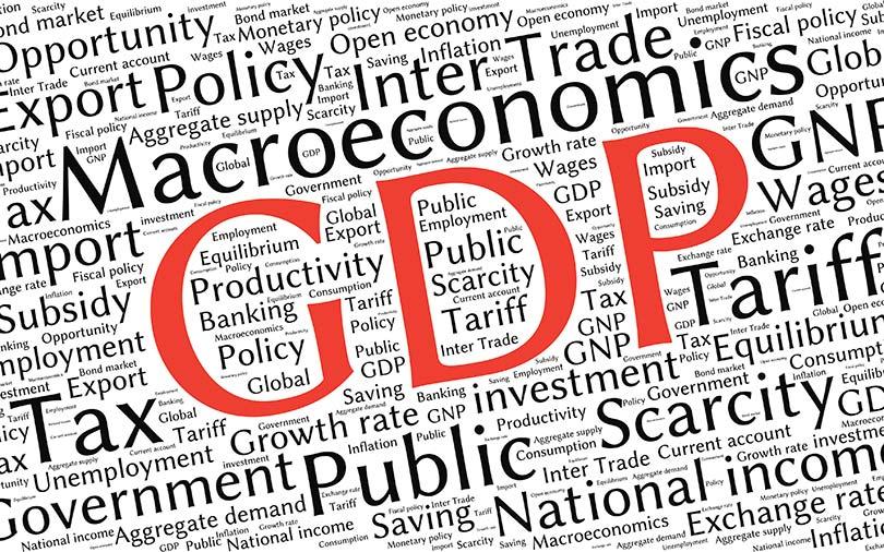 CFA Level I Microeconomics and Macroeconomics (Part I ...